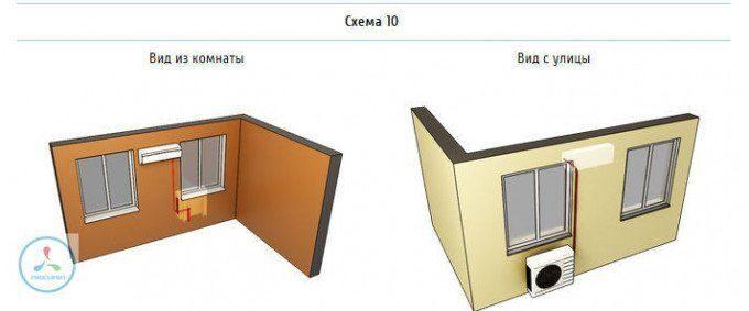 Установка внутреннего блока между окнами, установка внешнего блока под правое окно.