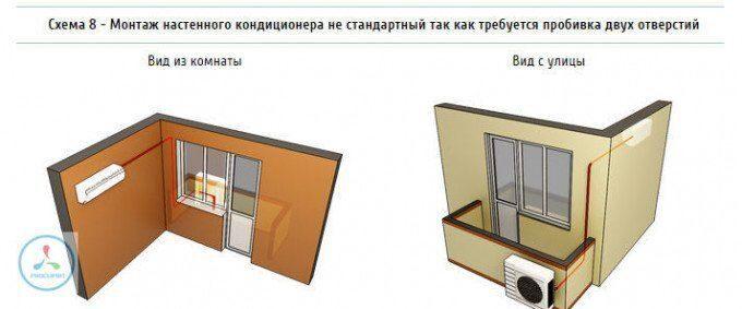 Установка внутреннего блока рядом с окном на левой стене примыкающей к фасадной, установка внешнего блока на внешнею сторону балкона (требуется пробивки двух отверстий).