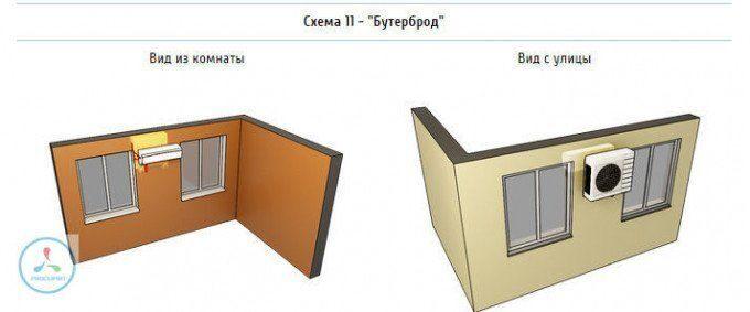 Установка внутреннего блока между окнами, установка внешнего блока между окнами.