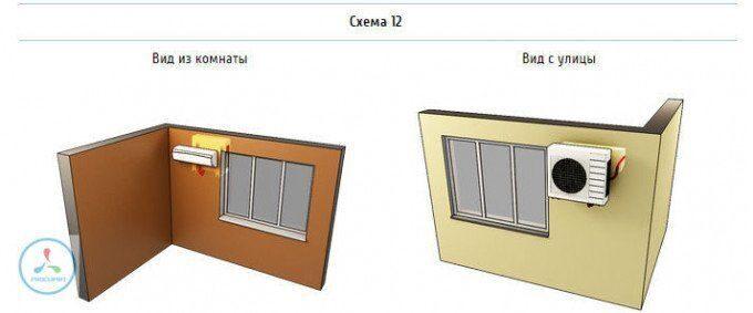 Установка внутреннего блока с левой/правой стороны окна, установка внешнего блока с левой/правой стороны окна.